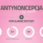 26.09 Światowy Dzień Antykoncepcji 2018
